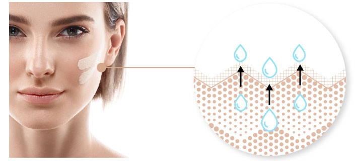 Frau mit Grafik nebendran, die zeigt, wie das Make-Up auf der Haut aussieht