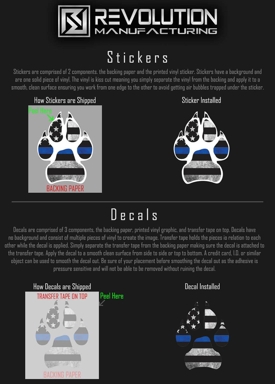 Revolution Mfg Sticker vs Decal comparison chart