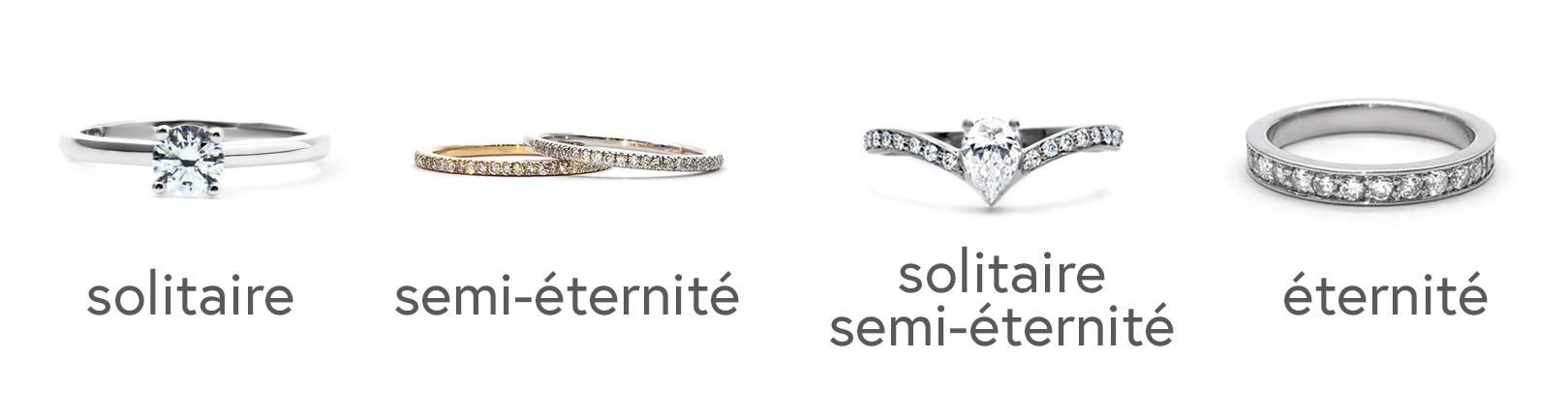 Tableau de comparaison des bagues de fiançailles solitaire, semi-éternité, solitaire semi-éternité et éternité