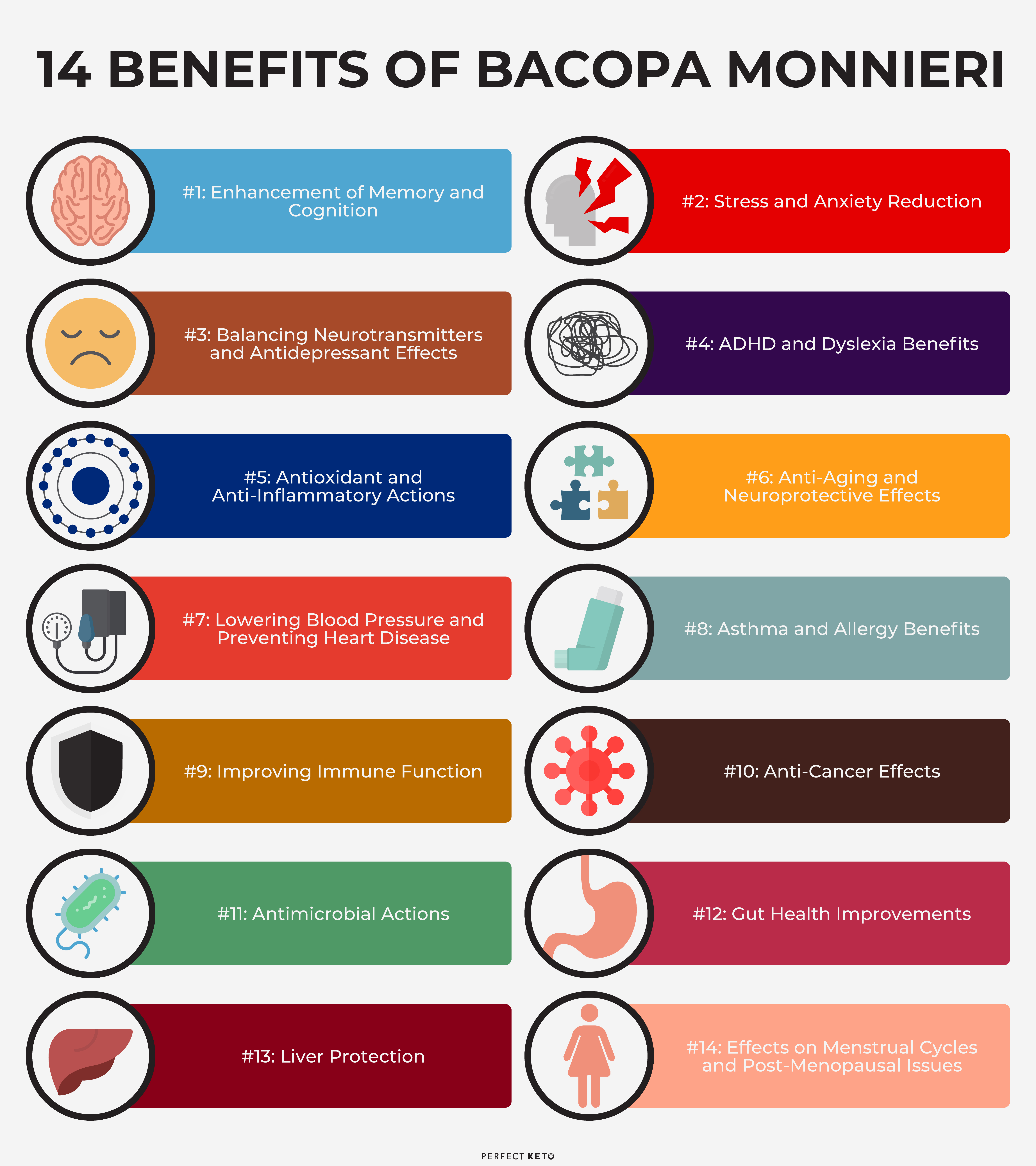 14 bacopa benefits