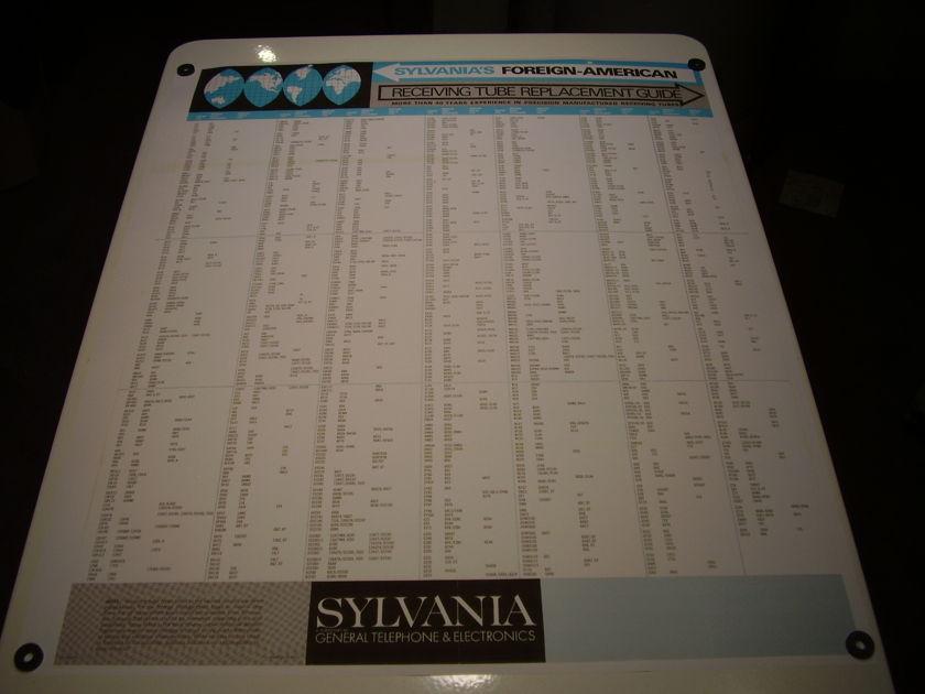 Sylvania Vacuum Tube Reference Poster - - Reprint