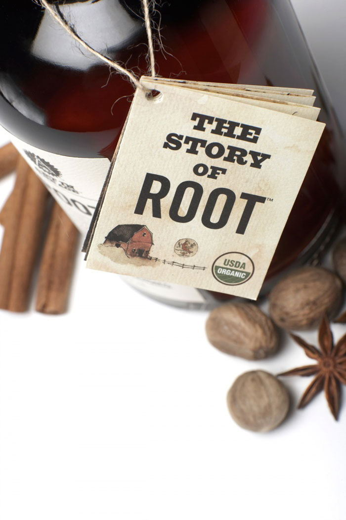 6 4 12 root2