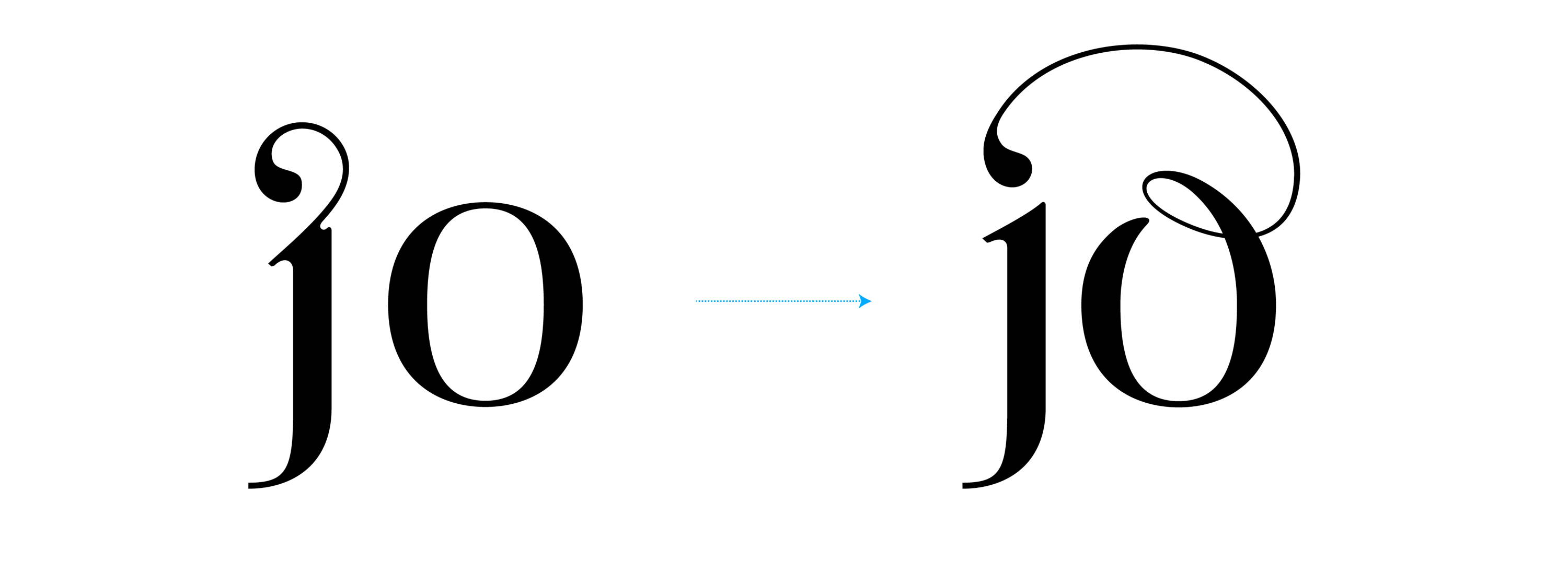 jo ligature, Paris Pro Typeface, fashion font, sexy font, logo fonts, best fonts 2020, sexy typeface, Vogue fonts, Vogue Typography, Cool fonts