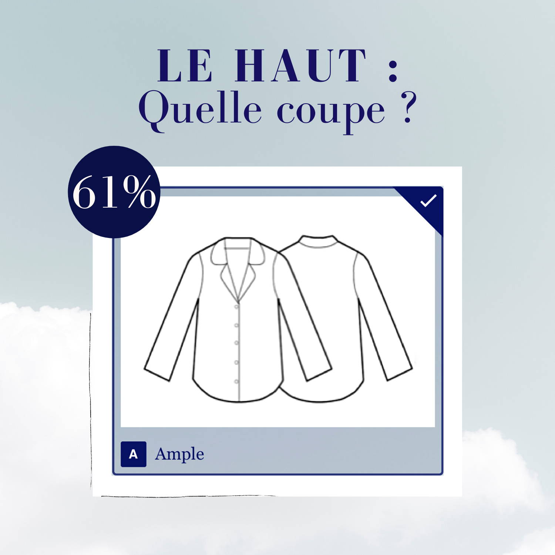 Nêge Paris - Résultats du questionnaire sur la coupe du pyjama rêvé