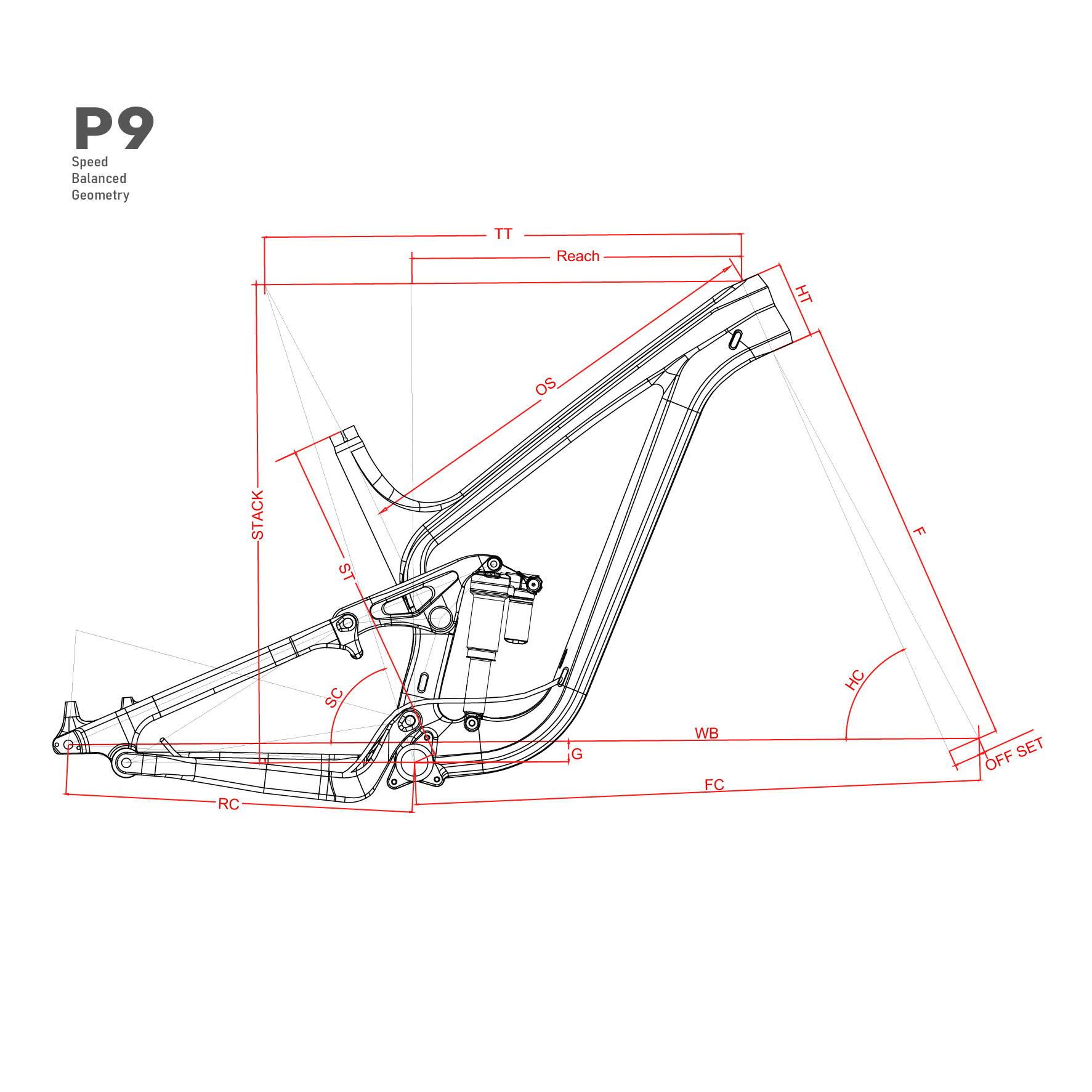 ICAN P9 Geometry
