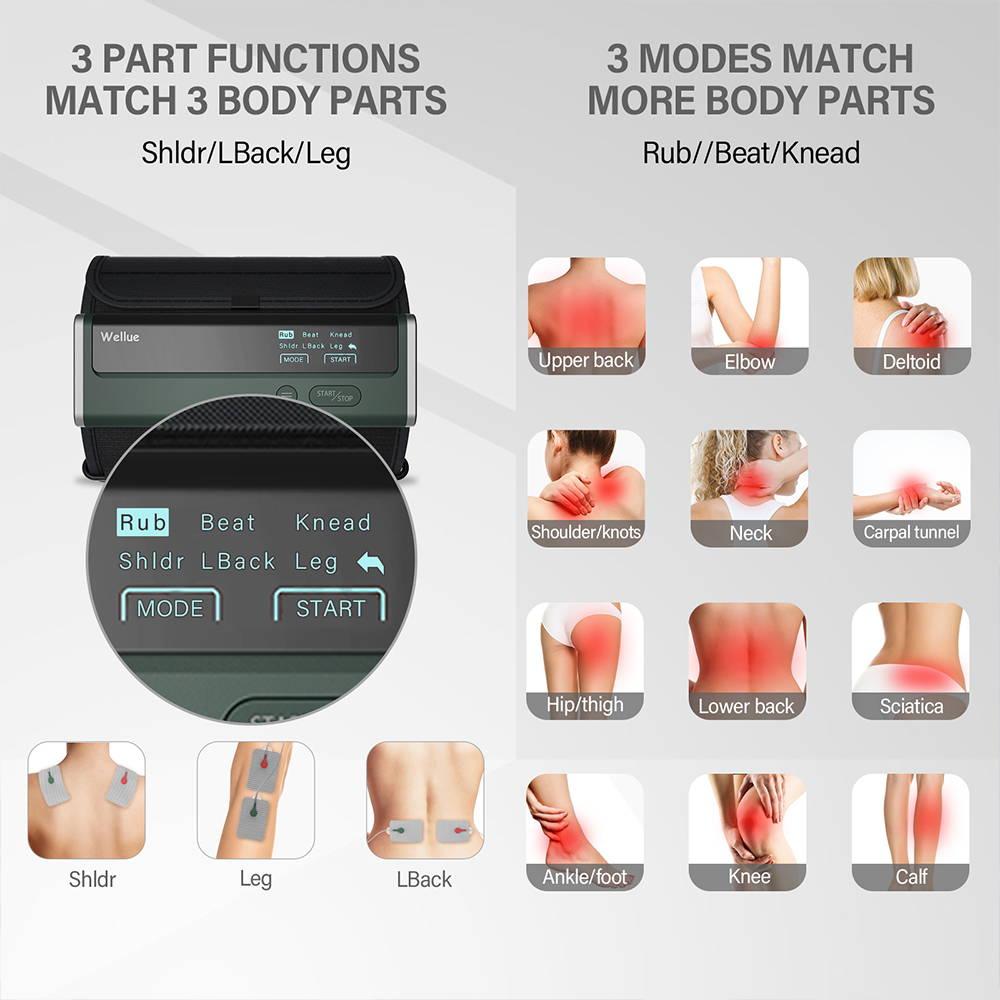 Modes de massage 6