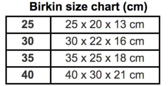 Hermes Birkin Bag Size Chart