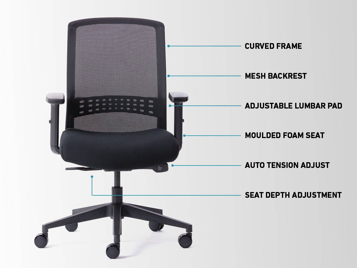 Typist chair for back problems