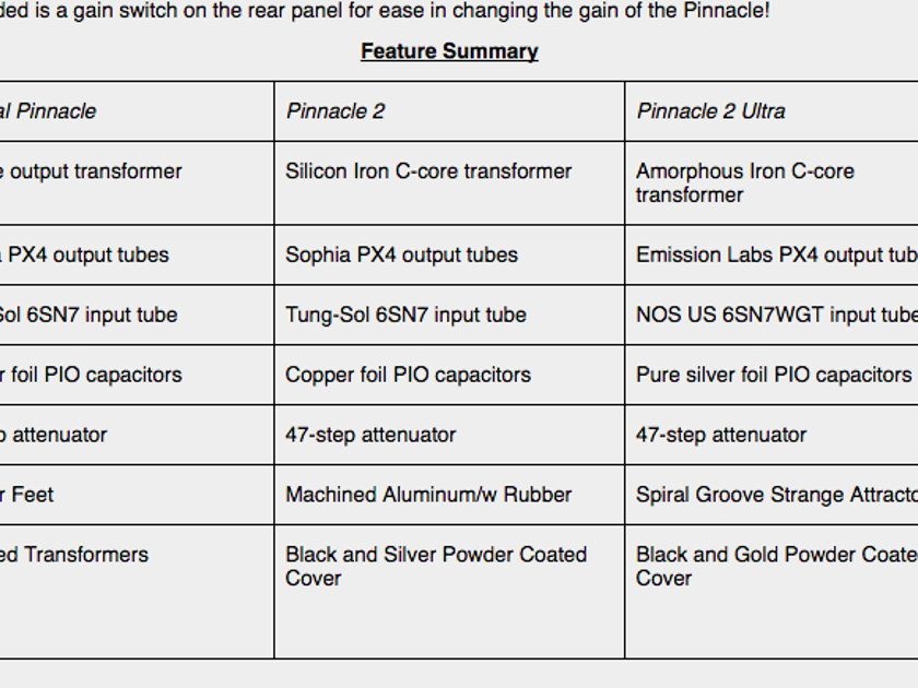 TTVJ Apex Pinnacle  Great Condition