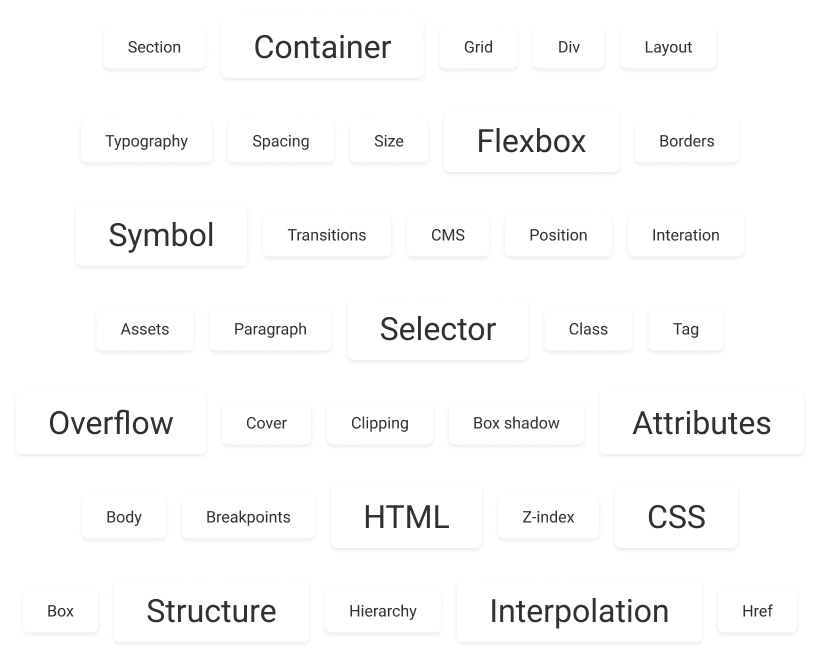 Webflow terms