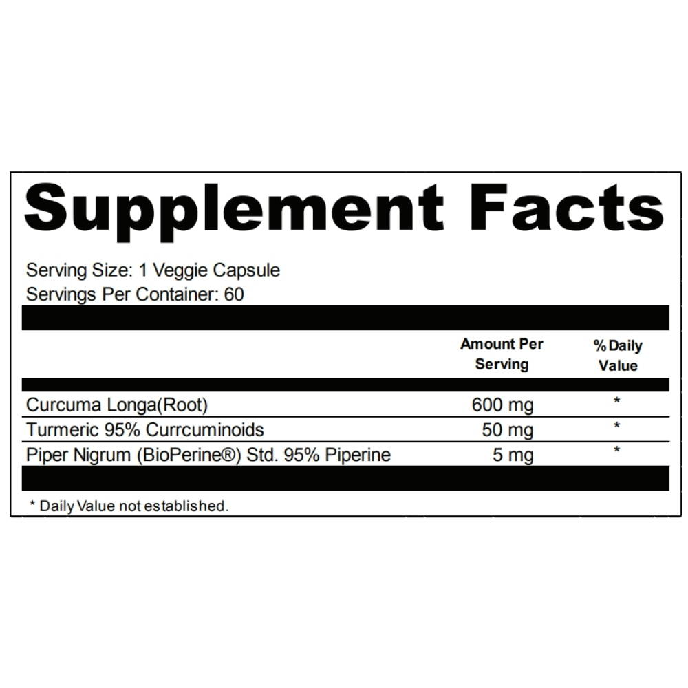 Supplement facts for Turmeric Curcumin Complex