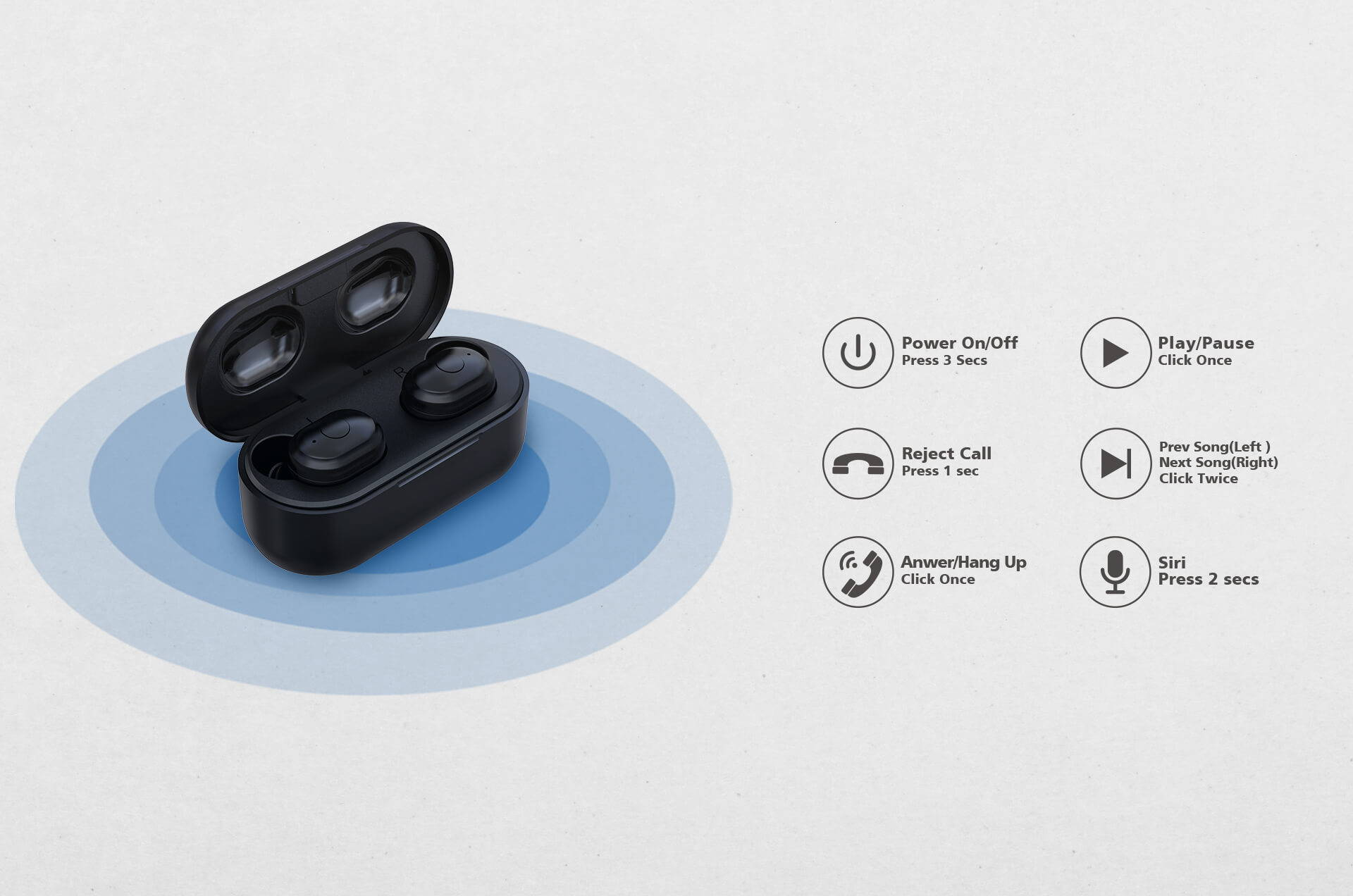 Ausdom TW01 TWS Bluetooth 5.0 Wireless Earbuds with CVC8.0 Noise Cancelling