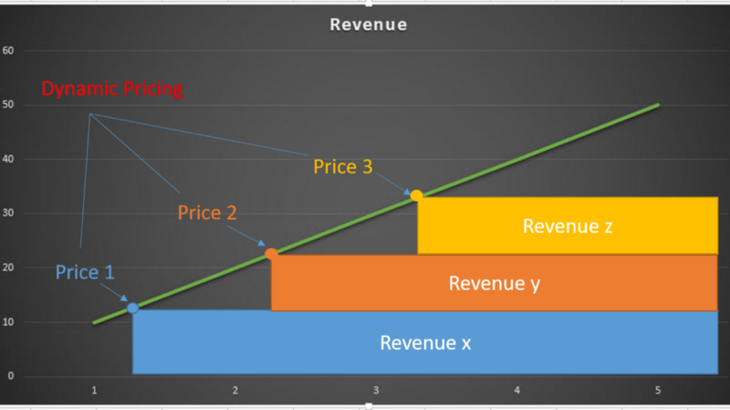 dynamic-pricing.png
