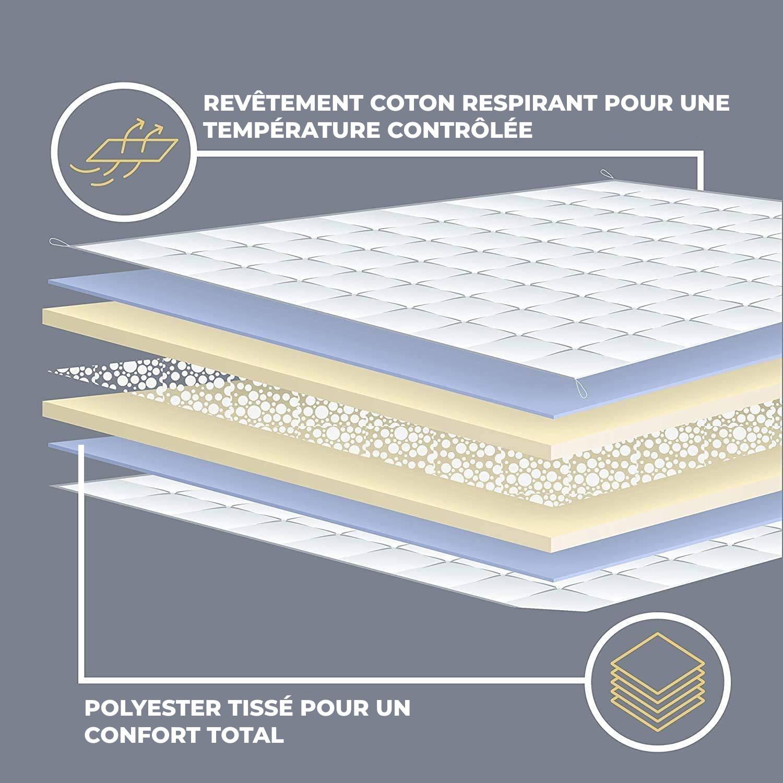 Schéma de conception de la couverture lestée