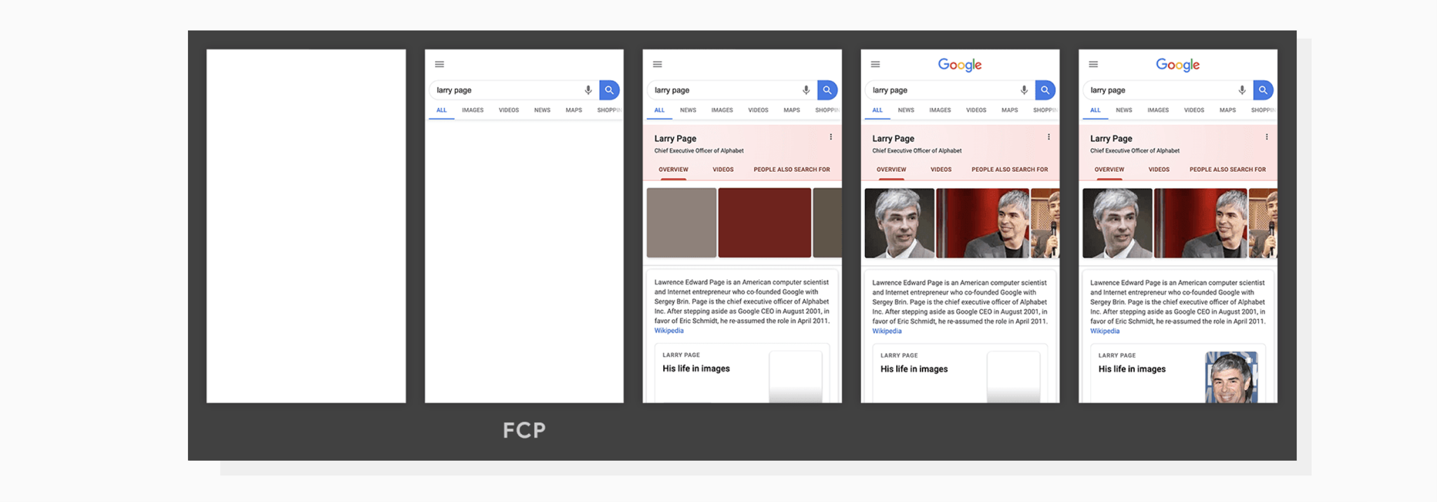 Visual demonstration of FCP (screenshot sequence)
