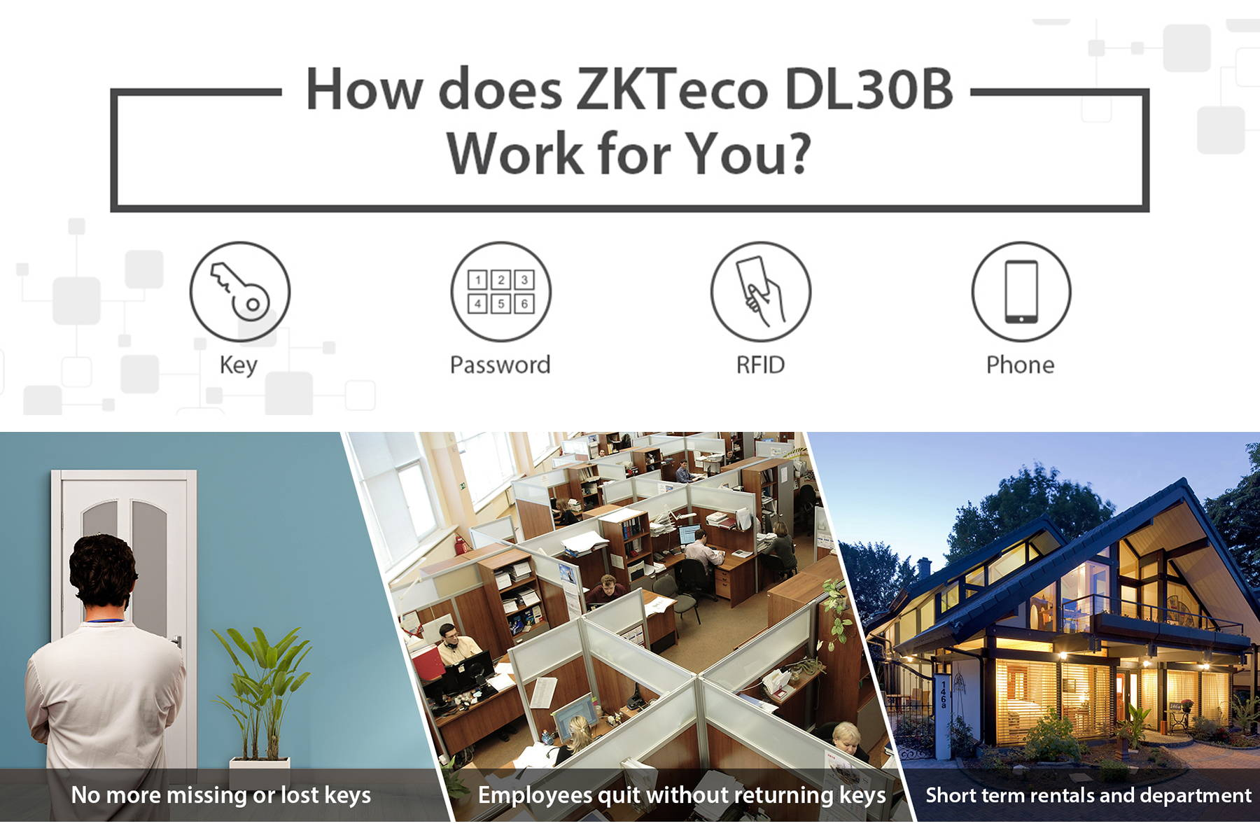 how to pick a smart lock? ZKTeco is the best choice