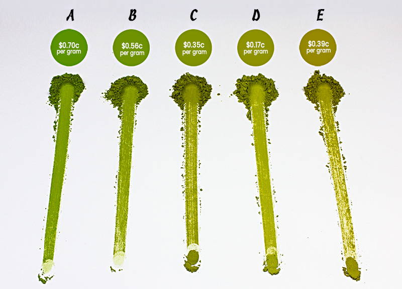 matcha grades difference between ceremonial and culinary grade matcha