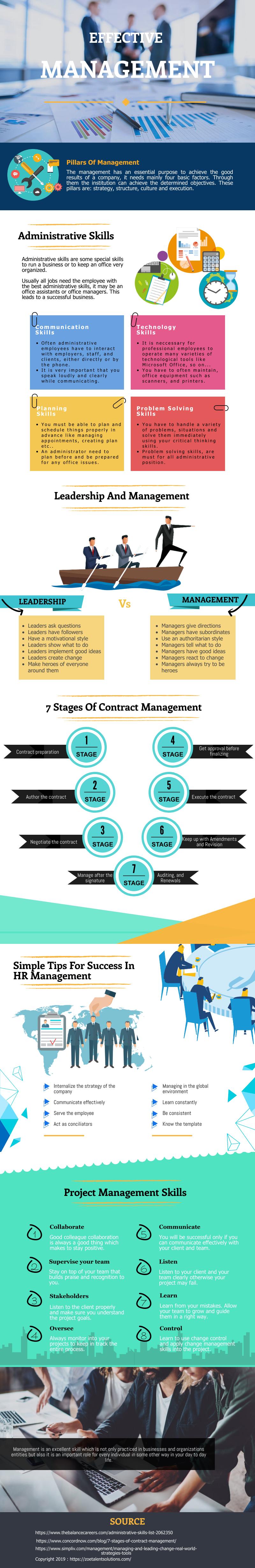 original infographic-effective management.png