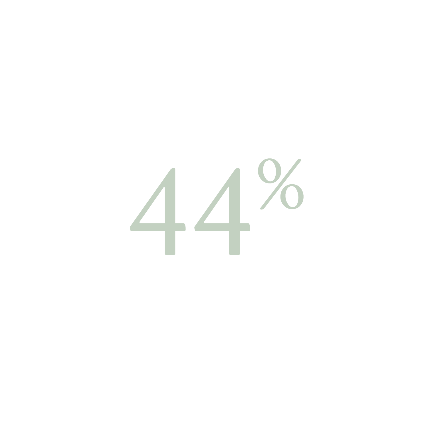 Percent of plastic packaging made of recycled materials Davines