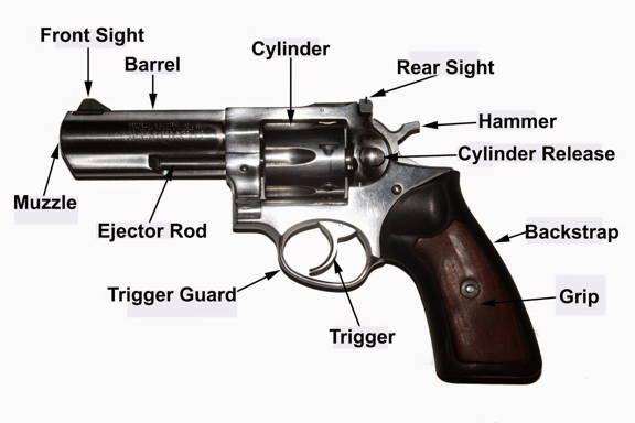 Revolver All Parts