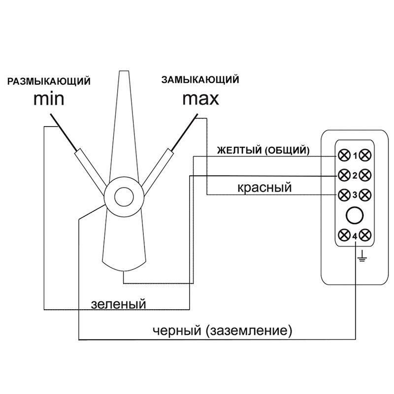 Манометры сигнализирующие ДМ Сг 05-01
