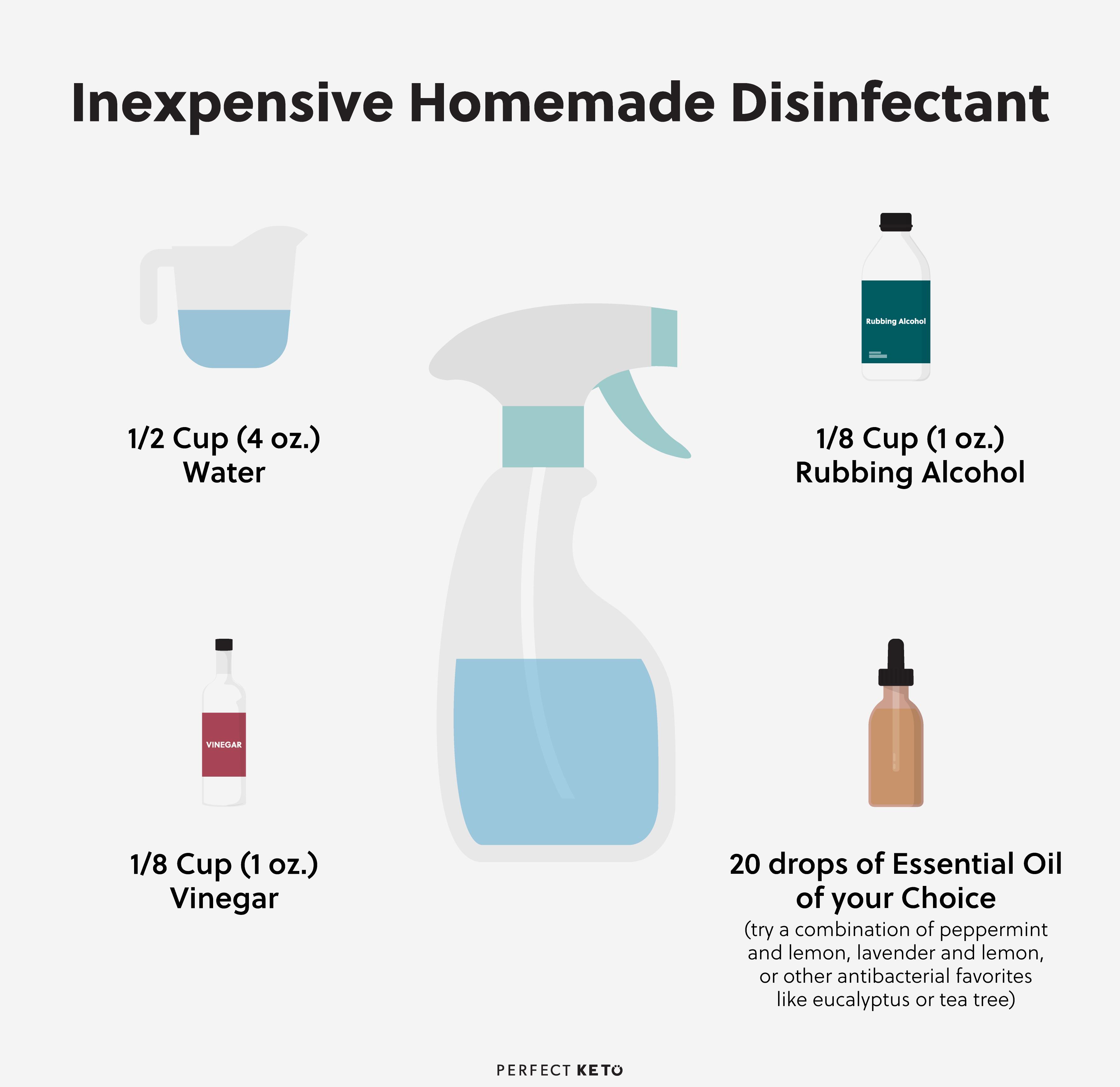 inexpensive-homemade-disinfectant.jpg