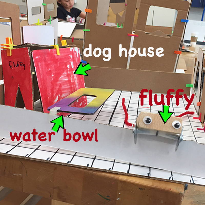 student model of tiny house for dog