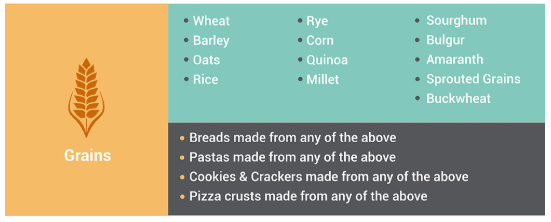 grains low-carb beer and ketogenic beer options.png