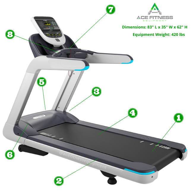 A refurbished stairmaster gauntlet will save you thousands of dollars