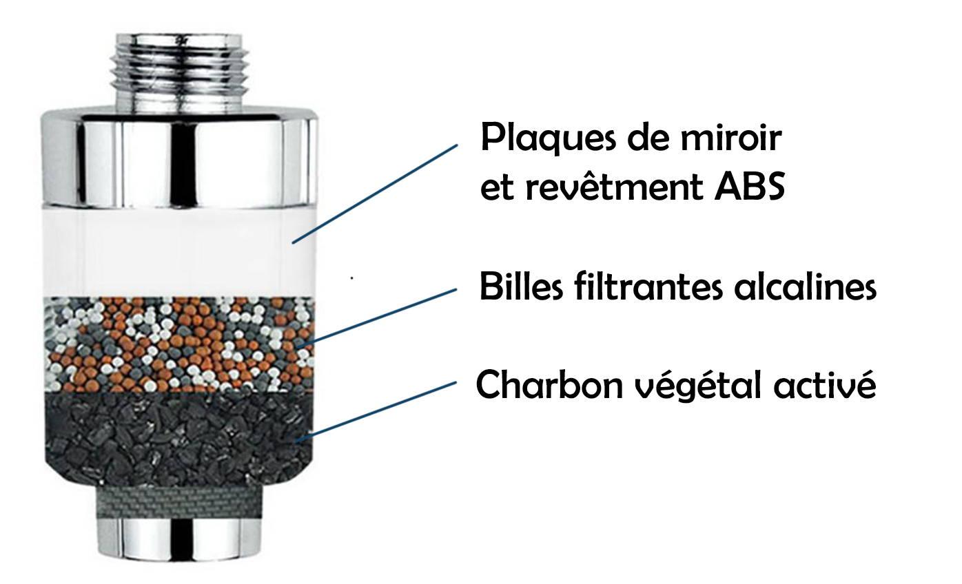 filtre-eau-purificateur-au-charbon-actif-robinet