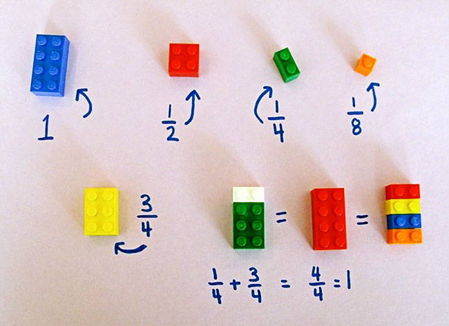 Structure maths with LEGO
