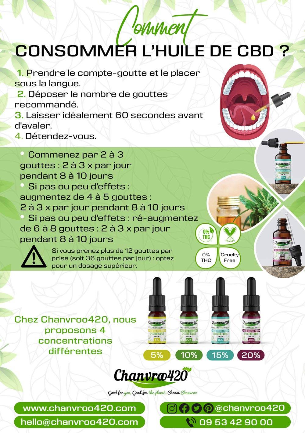 Prendre de l'huile de CBD Chanvroo