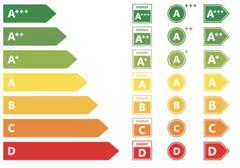 Cyclosas - étiquette energie pour connaître consommation d'énergie