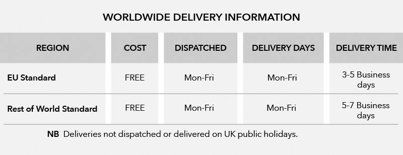 Urban Gilt International Delivery