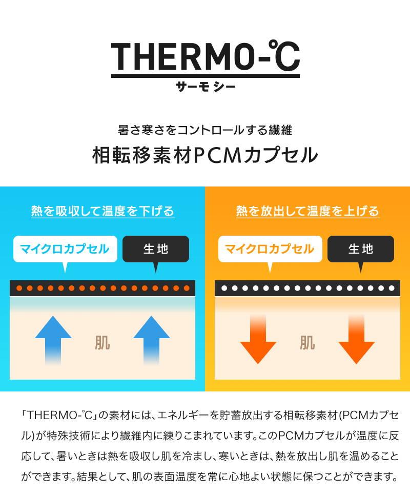サーモシー 暑さ寒さをコントロールする繊維 相転移素材PCMカプセル 熱を吸収して温度を下げる・熱を放出して温度を上げる 「THERMO-℃」の素材には、エネルギーを貯蓄放出する相転移素材(PCMカプセル)が特殊技術により繊維内に練りこまれています。このPCMカプセルが温度に反応して、暑いときは熱を吸収し肌を冷まし、寒いときは、熱を放出し肌を温めることができます。結果として、肌の表面温度を常に心地よい状態に保つことができます。