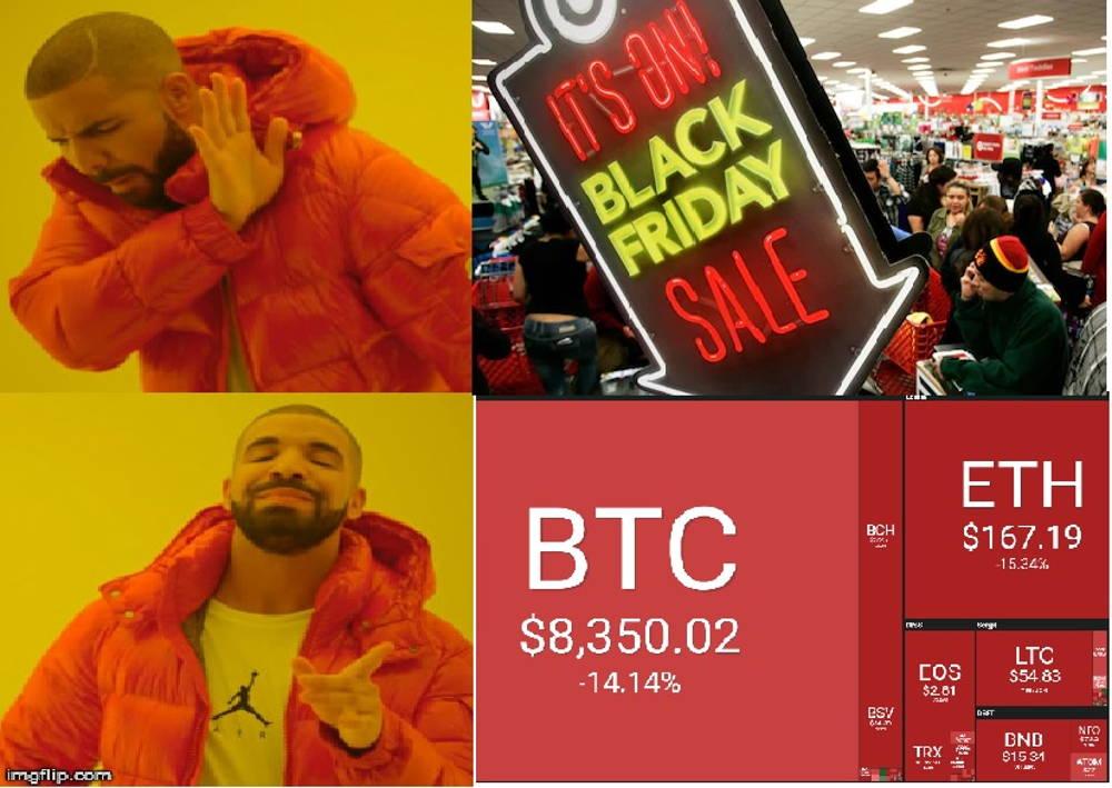 crypto bear market sell-off