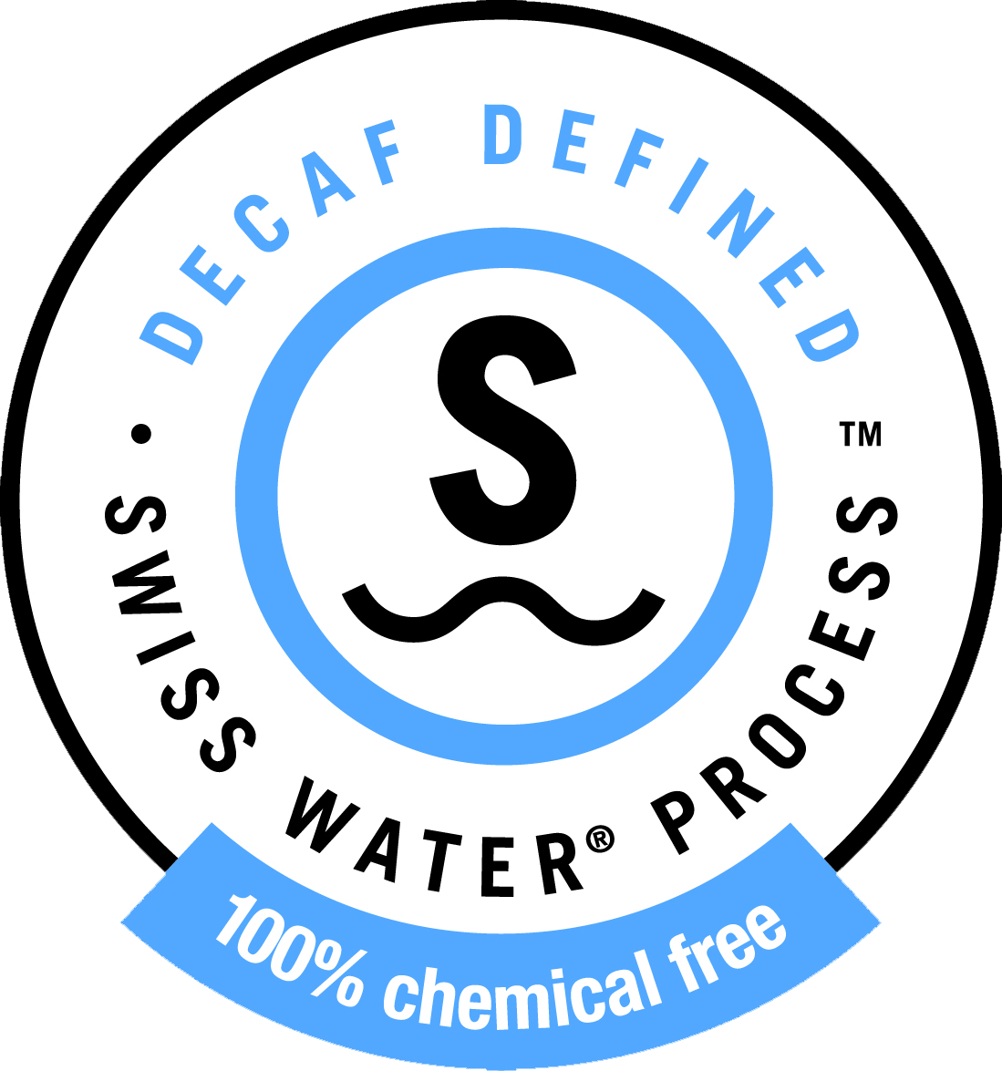 swiss water decaf image