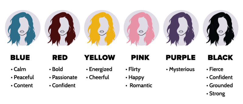 color psychology of different color wigs