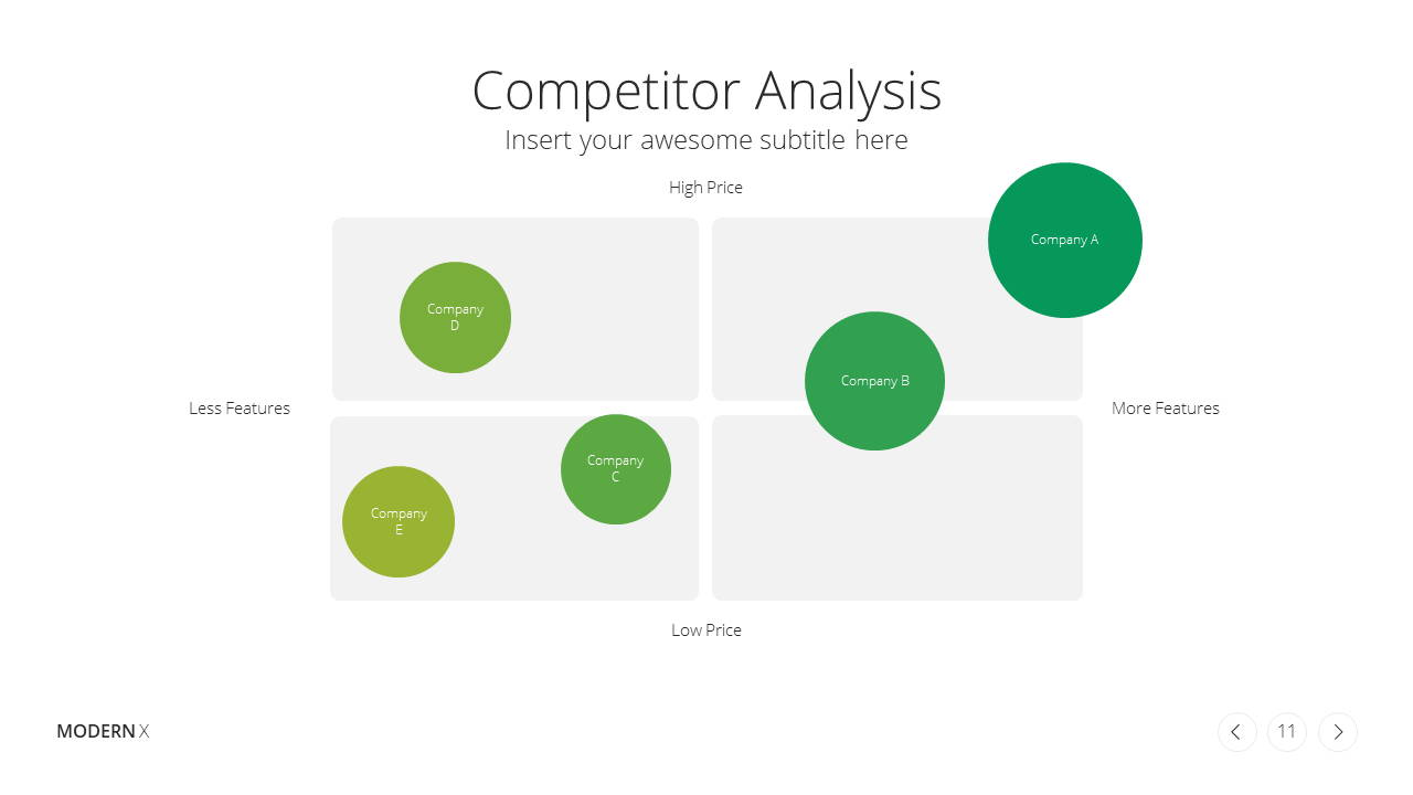 Modern X Sales Deck Presentation Template Competition Landscape