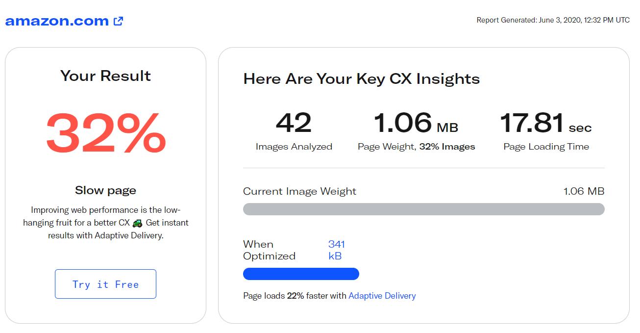 PageDetox estimation of Amazon.com image data footprint