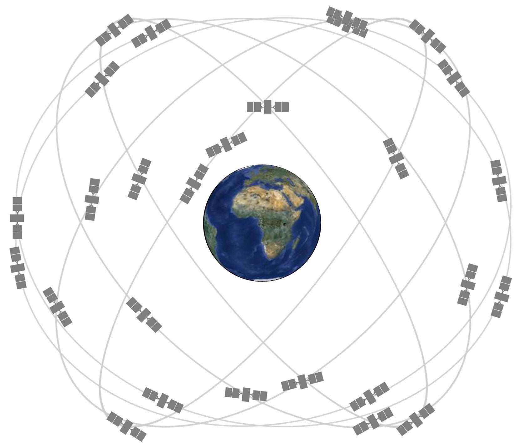 GPS衛星の軌道イメージ(画像提供:米国政府)