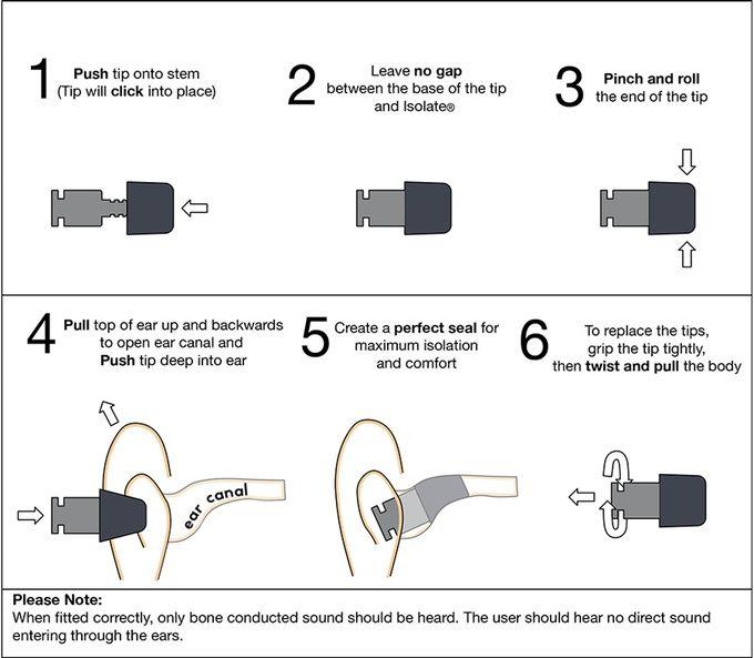 Isolate titanium pro ear plugs ear plugs 0123 ccuart Gallery