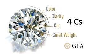 Diamond engagement rings in Surrey - Pobjoy Diamonds