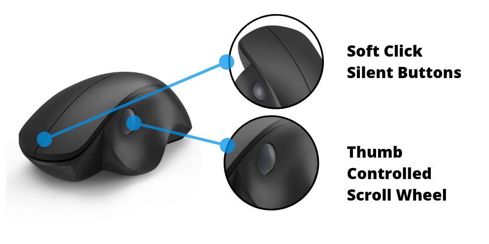 Thumb scroll wheel mouse