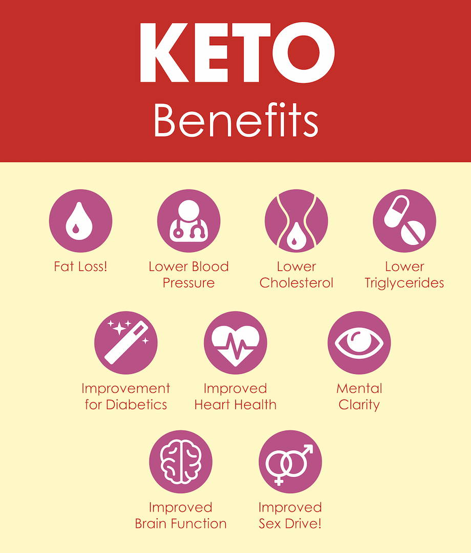 9 Keto Benefits