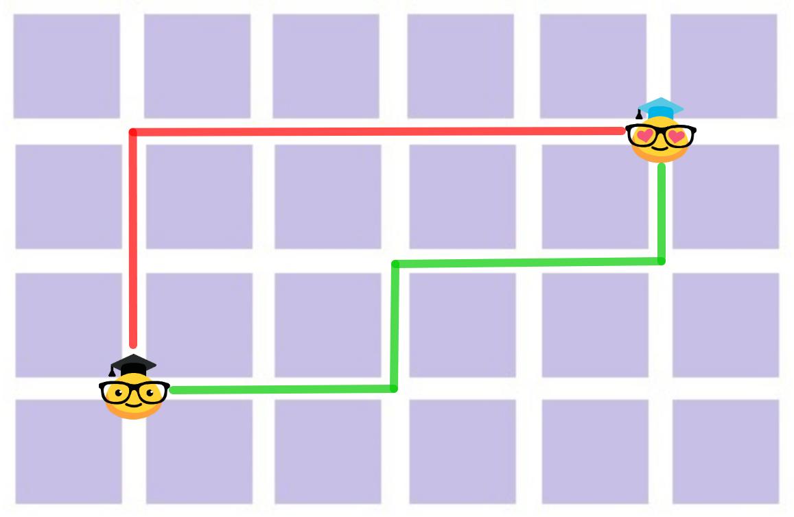 решение модуля 6.1 поколение python stepik