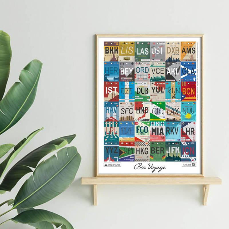 Poster voyage Monde