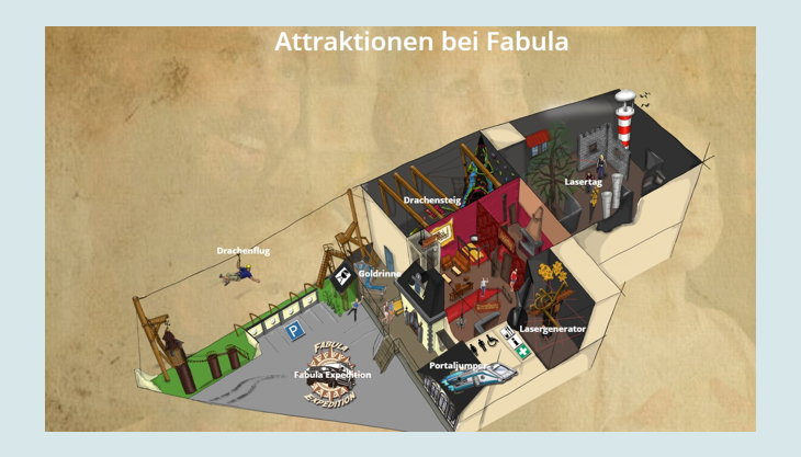 fabula attraktionen bei fabula