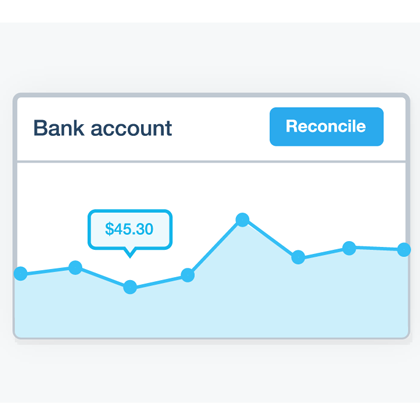 Xero Accounting - Spark Consulting