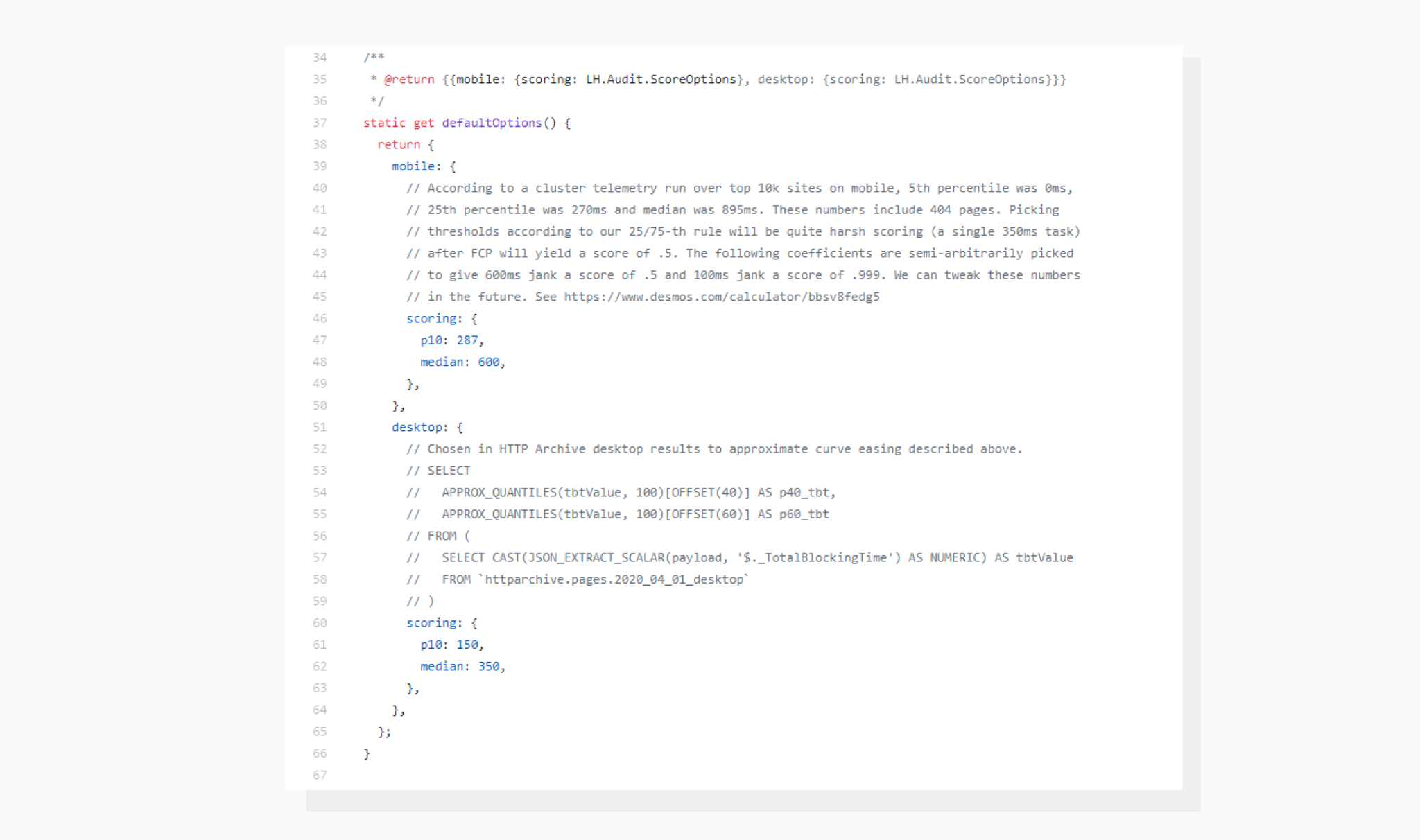 a piece of Google Lighthouse source code comments